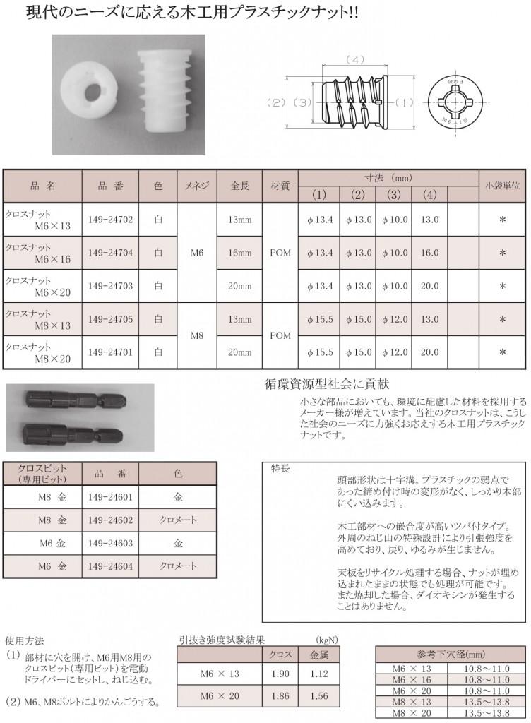13-1.クロスナット / 木工用ねじ込み式インサートナット