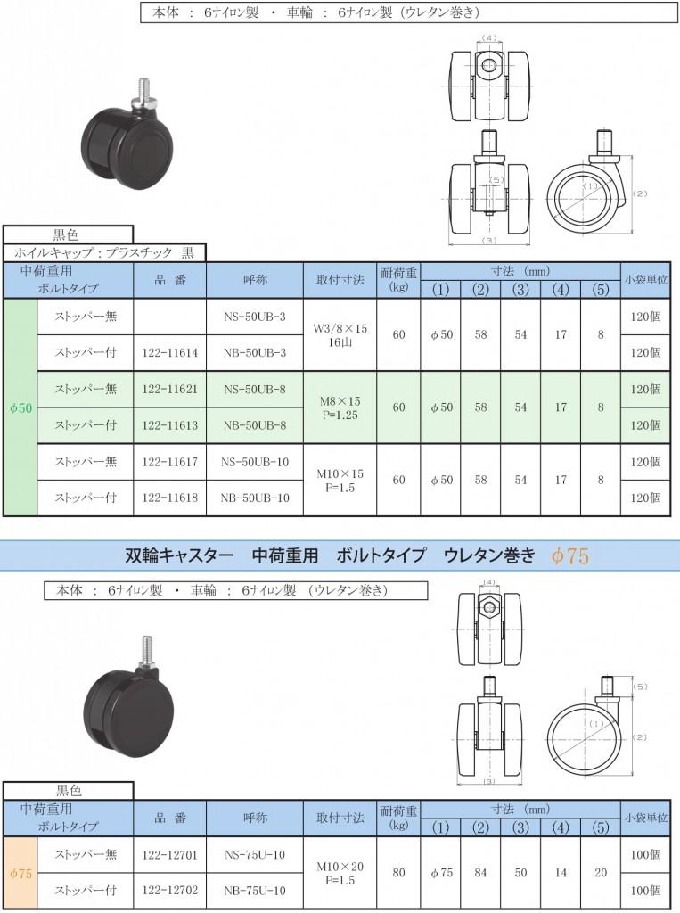 14-11.キャスター【双輪・中荷重・ボルト】ウレタン巻φ50/75
